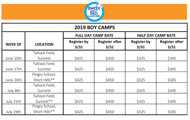 2019 Summer Lacrosse Camp Dates and Rates for Swax Lax Lacrosse NJ